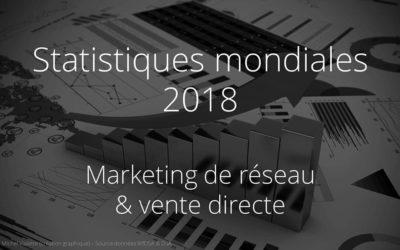 VENTE DIRECTE & MLM-STATS 2018